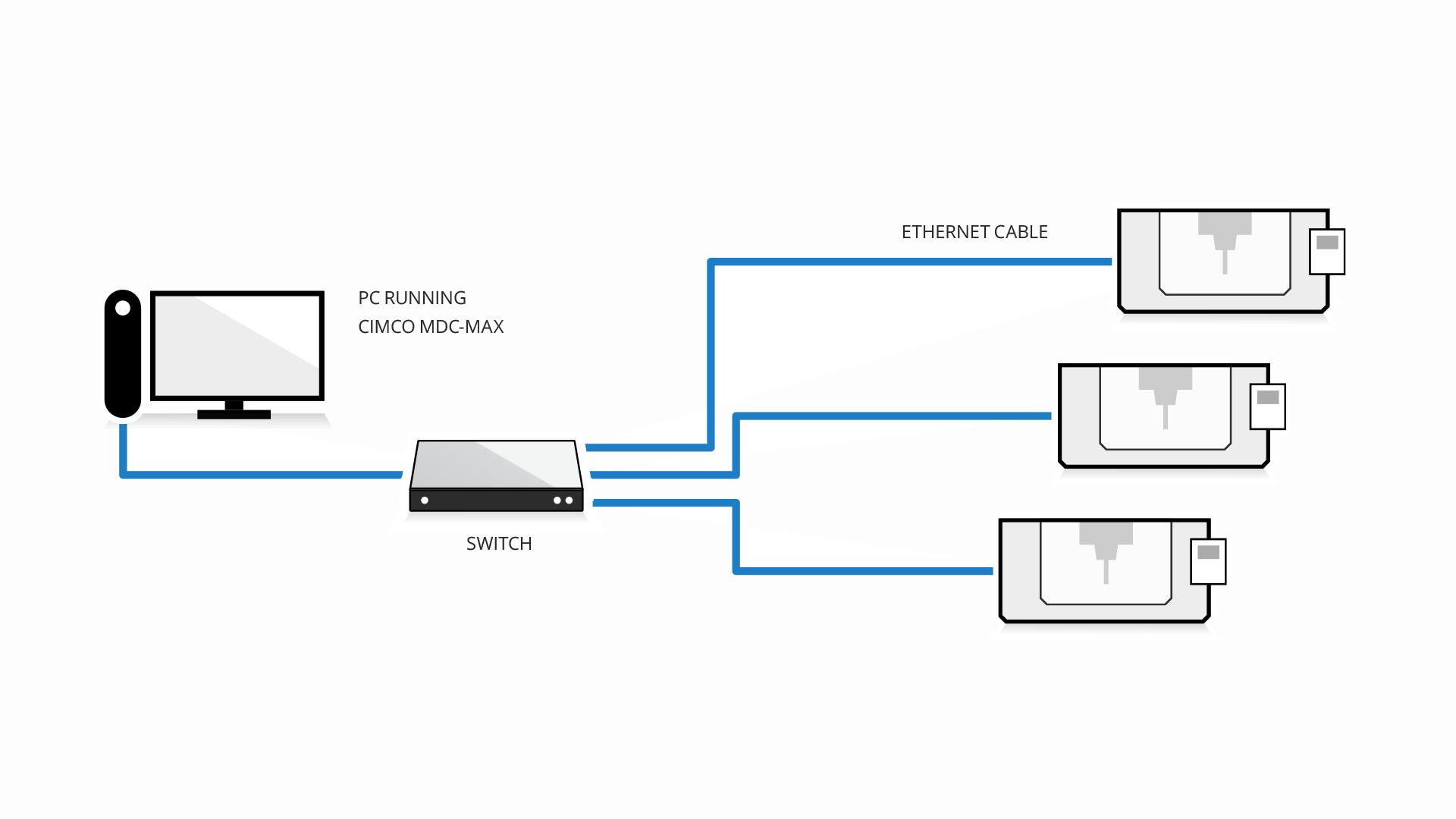 Cimco MDC Max: eine komplette MDC Lösung